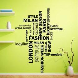 Nombres de Ciudades de la Moda